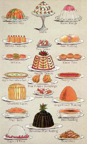 Sweets, colour plate from Mrs Beeton''s Everyday Cookery and Housekeeping Book, pub.1890