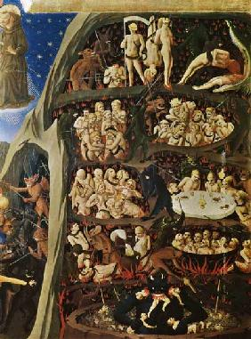 The Last Judgement, detail of Hell