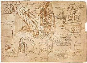 Facsimile of Codex Atlanticus f.386r Archimedes Screws and Water Wheels (original copy in the Biblio